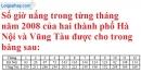 Bài III.1, III.2 phần bài tập bổ sung trang 12 SBT toán 7 tập 2