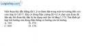 Bài IV.2 trang 54 SBT Vật Lí 11