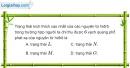 Bài 33.7, 33.8 trang 95 SBT Vật Lí 12