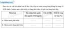 Bài 2 trang 55 vở bài tập Địa lí 7
