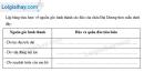 Bài 1 trang 103 vở bài tập Địa lí 7