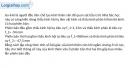 Bài VII.1, VII.2, VII.3, VII.4 trang 94, 95 SBT Vật lý 11