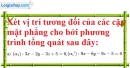 Bài 3.28 trang 115 SBT hình học 12