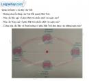 Bài 1 trang 12 Tập bản đồ Địa lí 6