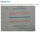 Bài 3 trang 27 Tập bản đồ Địa lí 6