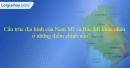 Bài 3 trang 36 Tập bản đồ Địa lí 7