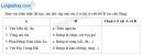 Bài 3 trang 45 Tập bản đồ Địa lí 7