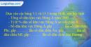 Bài 1 trang 16 Tập bản đồ Địa lí 8