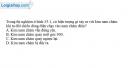 Bài 35.1, 35.2, 35.3 trang 76 SBT Vật lí 9