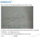 Bài 3 trang 14 Tập bản đồ Địa lí 11