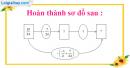 Bài 79 trang 22 SBT toán 6 tập 2