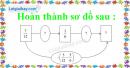 Bài 80 trang 23 SBT toán 6 tập 2