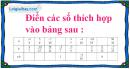 Bài 89 trang 27 SBT toán 6 tập 2