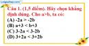 Đề kiểm tra 45 phút chương 4 phần Đại số 8 - Đề số 1