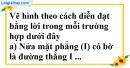 Bài 1.1, 1.2, 1.3 phần bài tập bổ sung trang 81, 82 SBT toán 6 tập 2