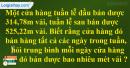 Bài 4 trang 51 SGK Toán 5