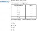 Bài 5.13 trang 158 SBT đại số 10