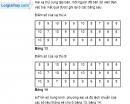 Bài 5.16 trang 162 SBT đại số 10