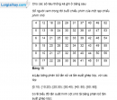 Bài 5.18 trang 163 SBT đại số 10