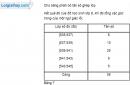 Bài 5.4 trang 147 SBT đại số 10