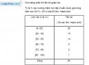 Bài 5.5 trang 148 SBT đại số 10
