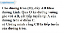 Bài 24 trang 111 SGK Toán 9 tập 1
