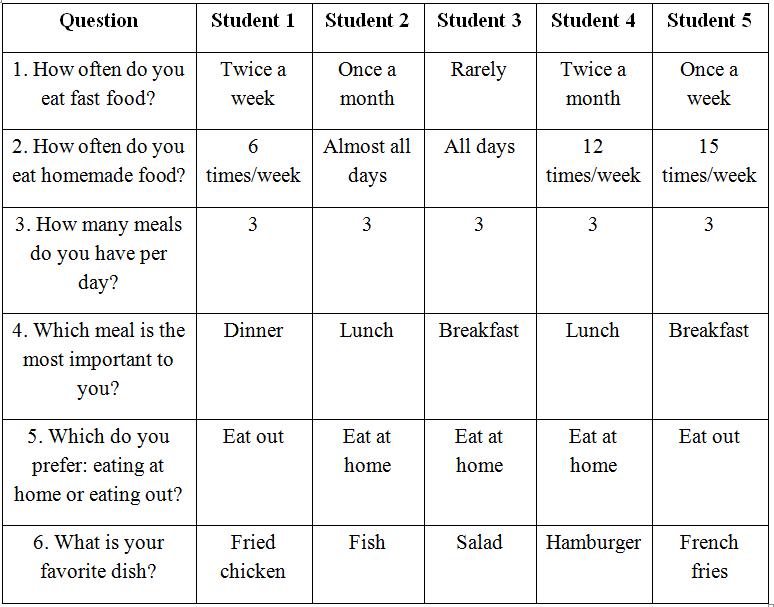Để học tốt tiếng anh 9 mới | Giải bài tập tiếng anh 9 mới
