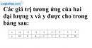 Bài 24 trang 63 SGK Toán 7 tập 1