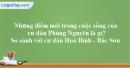 Những điểm mới trong cuộc sống của cư dân Phùng Nguyên là gì?