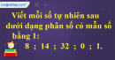 Bài 1, bài 2, bài 3, bài 4, bài 5 Tiết 99 trang 110 sgk Toán 4