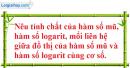 Câu hỏi 7 trang 145 SGK Giải tích 12