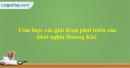 Tóm lược các giai đoạn phát triển của khởi nghĩa Hương Khê