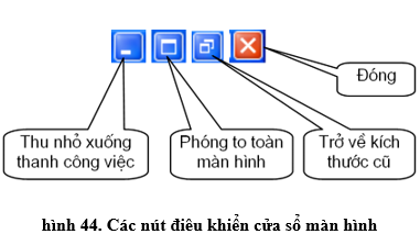 Tin học 10 Bài tập và thực hành 4: Làm quen với hệ điều hành windows | Giải bài tập Tin học 10 hay nhất tại VietJack