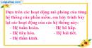 Câu 1 trang 90 SGK Tin học 8