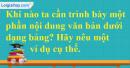 Câu 1 trang 142 SGK Tin học lớp 6