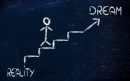Nghị luận xã hội về ước mơ khát vọng - Ngữ Văn 12