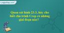 Quan sát hình 23.3, hãy cho biết chu trình Crep có những giai đoạn nào?