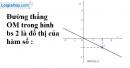 Bài 7.1, 7.2, 7.3, 7.4 phần bài tập bổ sung trang 78 SBT toán 7 tập 1