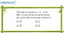 Bài 1.72 trang 25 SBT Giải tích 12 Nâng cao