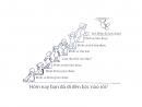 """Viết đoạn văn nghị luận về """"Thành công là những bậc thang"""""""