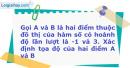 Bài 2.39 trang 36 SBT Đại số 10 Nâng cao