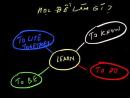 """Hãy phát biểu ý kiến của mình về mục đích học tập do UNESCO đề xướng: """"Học để biết, học để làm, học để chung sống, học để tự khẳng định mình"""" - Ngữ Văn 12"""