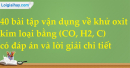 40 bài tập vận dụng về khử oxit kim loại bằng (CO, H2, C) có đáp án và lời giải chi tiết