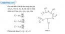 Bài 28 trang 42 SBT Hình học 10 Nâng cao