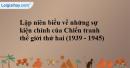 Bài 2 - Trang 108 - SGK Lịch sử 8