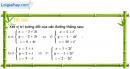 Bài tập 3 - Trang 90 - SGK Hình học 12.