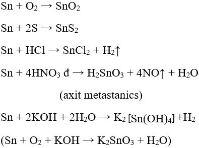 Hóa học lớp 12 | Lý thuyết và Bài tập Hóa học 12 có đáp án