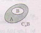 phần bù trong mệnh đề toán 10