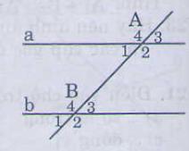 Nếu đường thẳng c cắt hai đường thẳng a, b và trong các góc tạo thành có  một cặp góc so le trong bằng nhau (hoặc cặp góc đồng vị bằng nhau) thì a và  b song ...